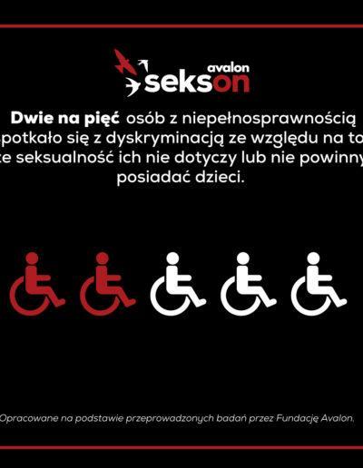 Infografika. Tekst: Dwie napięć osób zniepełnosprawnością spotkało się zdyskryminacją zewzględu nato, żeseksualność ich niedotyczy lub niepowinny posiadać dzieci. Obraz: pięć symboli OzN dwa czerwone itrzy białe.